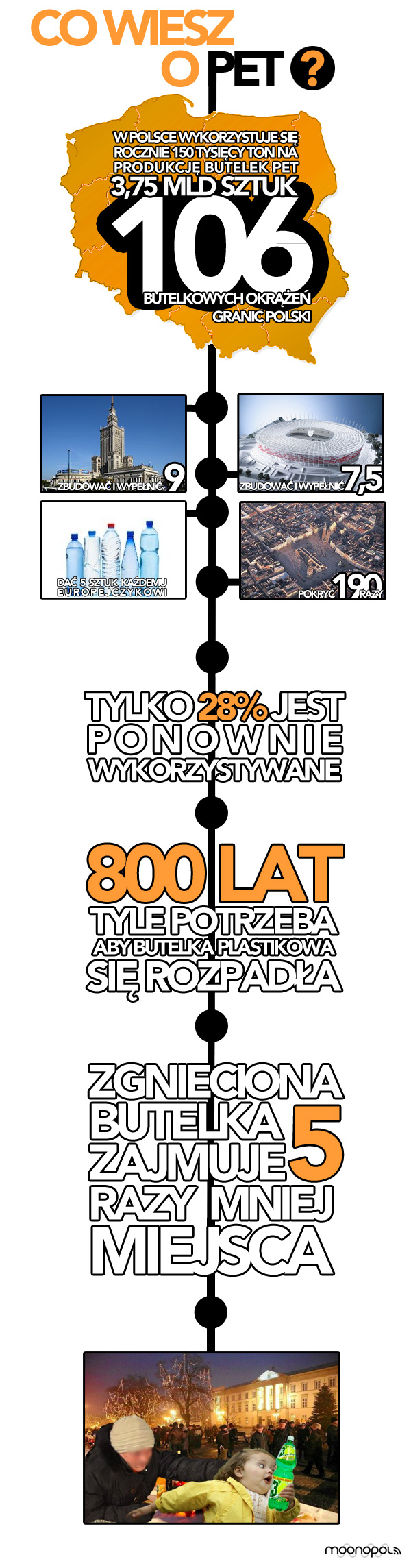 Co wiesz o PET?